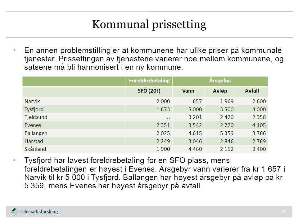 Kommunal prissetting En annen problemstilling er at kommunene har ulike priser på kommunale tjenester. Prissettingen av tjenestene varierer noe mellom