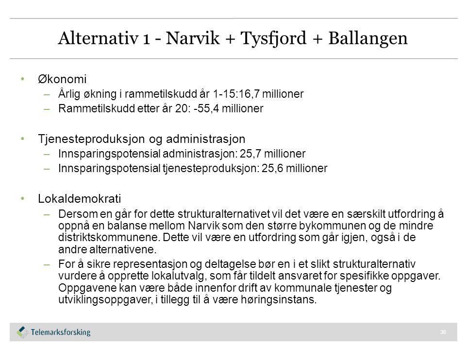 Alternativ 1 - Narvik + Tysfjord + Ballangen Økonomi –Årlig økning i rammetilskudd år 1-15:16,7 millioner –Rammetilskudd etter år 20: -55,4 millioner