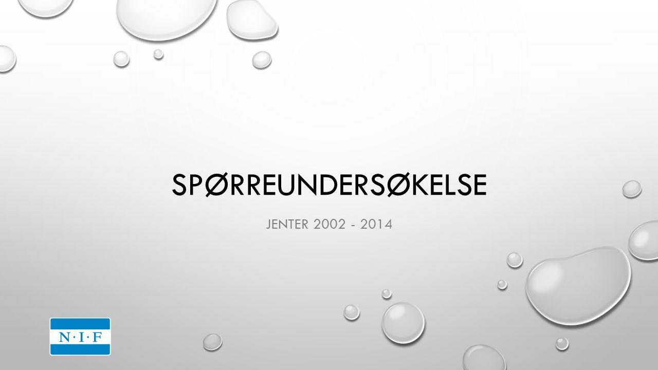 SPØRREUNDERSØKELSE JENTER 2002 - 2014