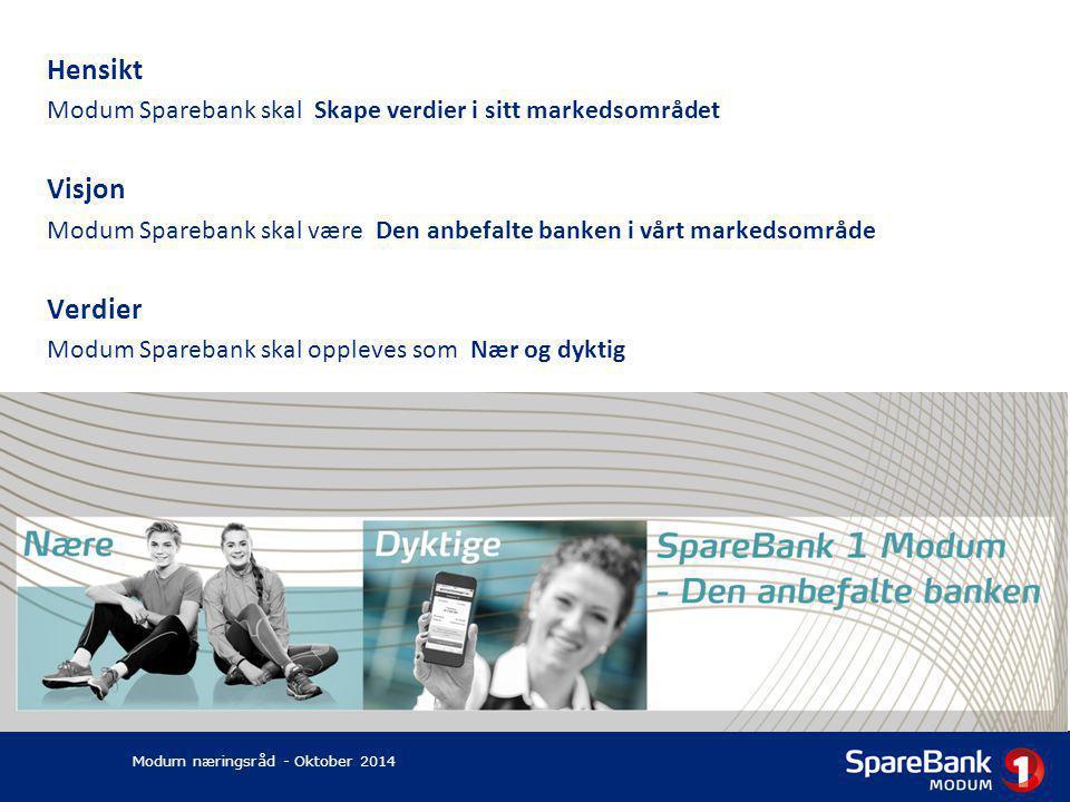 Hensikt Modum Sparebank skal Skape verdier i sitt markedsområdet Visjon Modum Sparebank skal være Den anbefalte banken i vårt markedsområde Verdier Mo