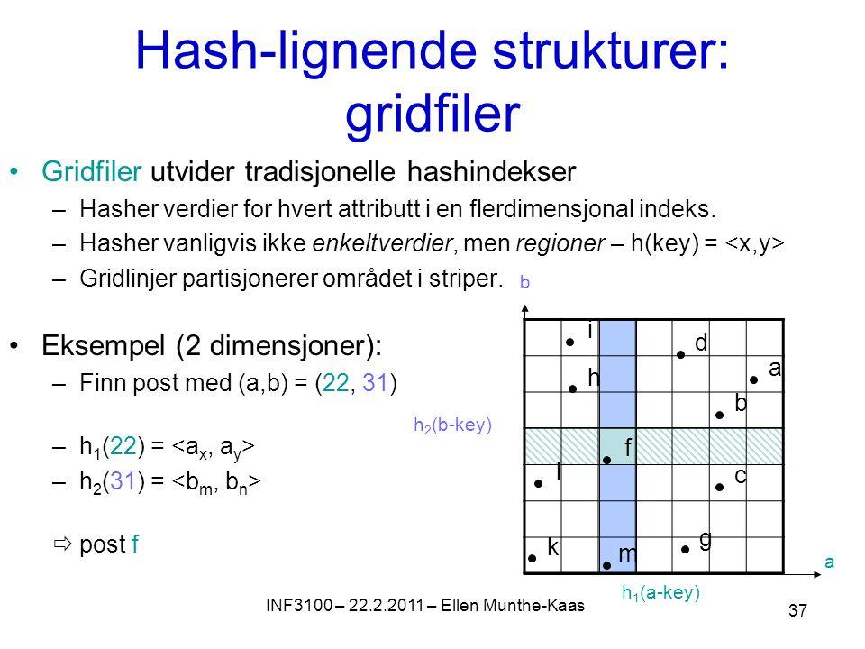 Hash-lignende strukturer: gridfiler Gridfiler utvider tradisjonelle hashindekser –Hasher verdier for hvert attributt i en flerdimensjonal indeks. –Has