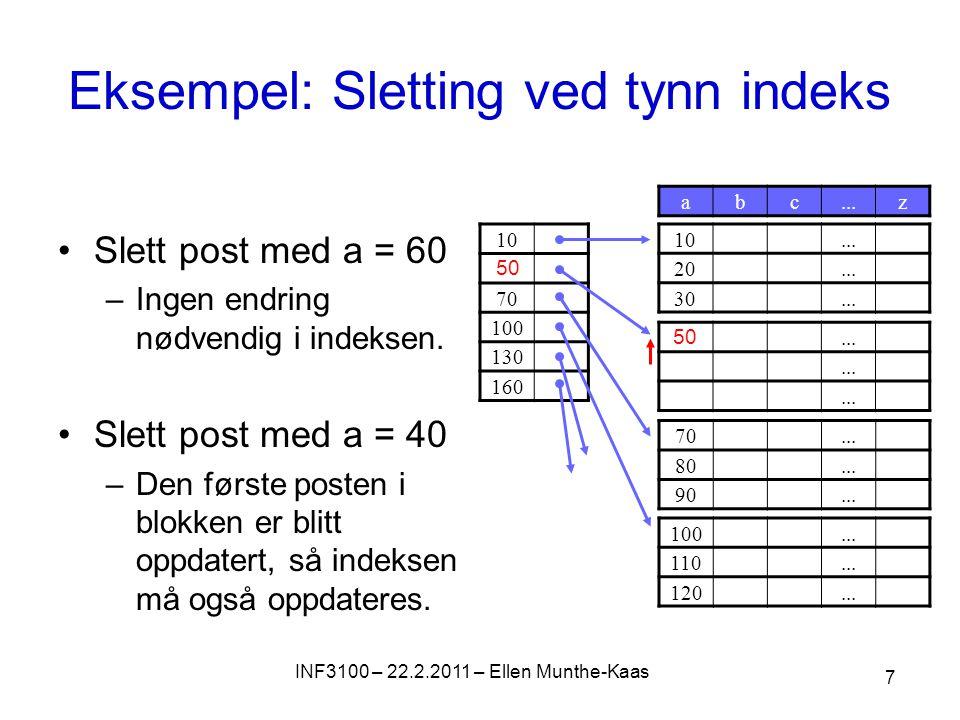 Eksempel: Sletting ved tynn indeks Slett post med a = 60 –Ingen endring nødvendig i indeksen. Slett post med a = 40 –Den første posten i blokken er bl