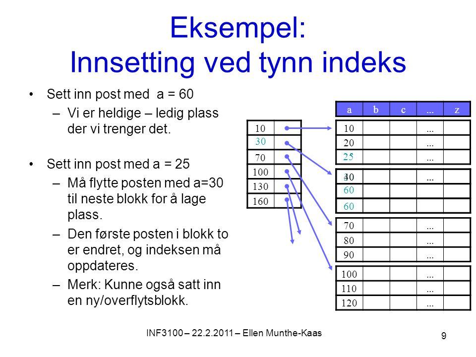 Eksempel: Innsetting ved tynn indeks Sett inn post med a = 95 –Ikke plass – sett inn ny/overflytsblokk –Overflytsblokk: Trenger ikke gjøre noe i indeksen (har bare pekere til hovedblokkene).