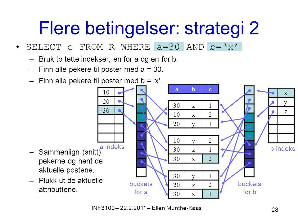 Flerdimensjonale indekser: eksempel Eksempel, tett indeks: SELECT...