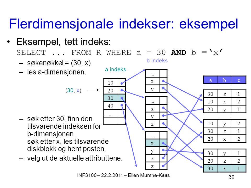 Flerdimensjonale indekser: eksempel Eksempel, tett indeks: SELECT... FROM R WHERE a = 30 AND b ='x' –søkenøkkel = (30, x) –les a-dimensjonen. –søk ett