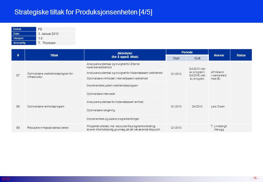 - 16 - #Tiltak Aktiviteter (for å oppnå tiltak) Periode AnsvarStatus StartSlutt E7 Optimalisere vedlikeholdsprogram for infrastruktur Analysere potens