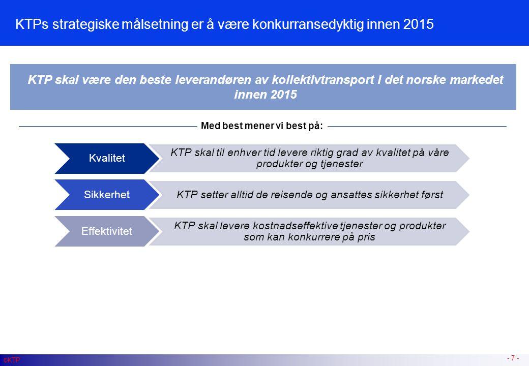 KTPs strategiske målsetning er å være konkurransedyktig innen 2015 - 7 - Med best mener vi best på: KTP skal være den beste leverandøren av kollektivt