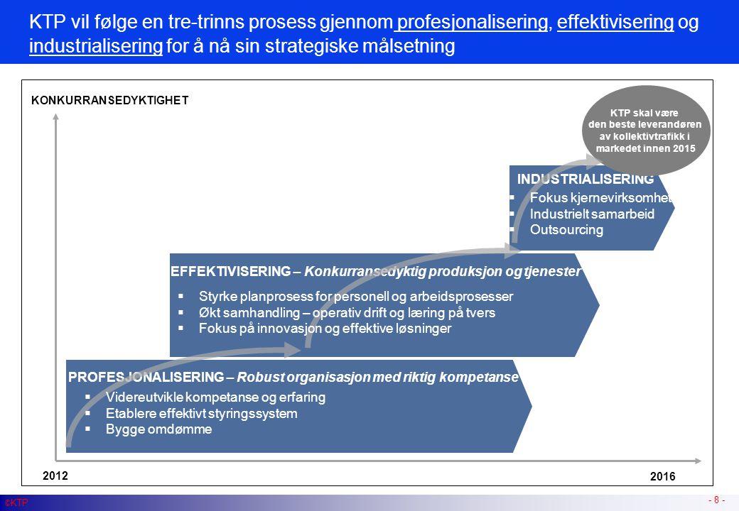 KTP vil følge en tre-trinns prosess gjennom profesjonalisering, effektivisering og industrialisering for å nå sin strategiske målsetning - 8 - PROFESJ