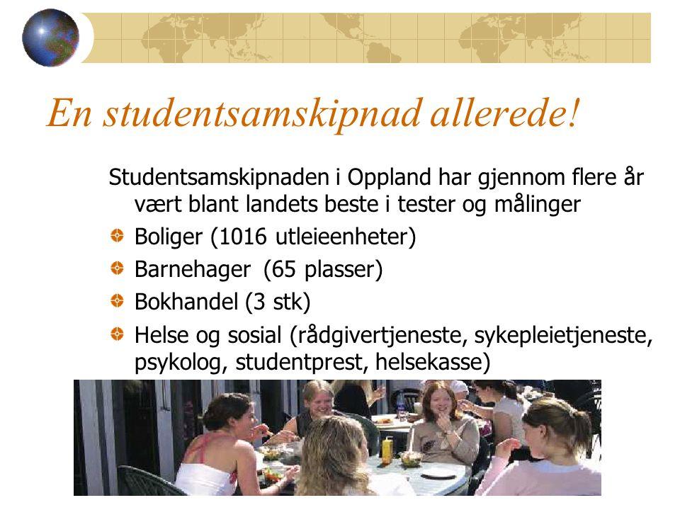 En studentsamskipnad allerede! Studentsamskipnaden i Oppland har gjennom flere år vært blant landets beste i tester og målinger Boliger (1016 utleieen