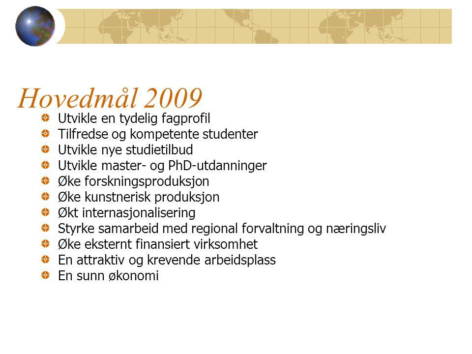 Hovedmål 2009 Utvikle en tydelig fagprofil Tilfredse og kompetente studenter Utvikle nye studietilbud Utvikle master- og PhD-utdanninger Øke forskning