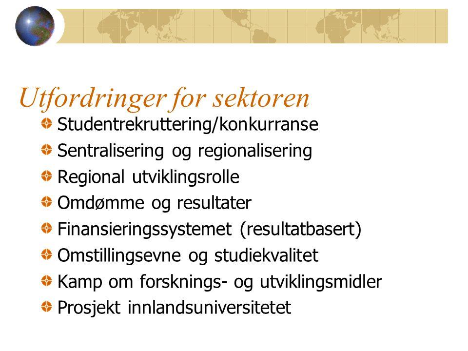 Utfordringer for sektoren Studentrekruttering/konkurranse Sentralisering og regionalisering Regional utviklingsrolle Omdømme og resultater Finansierin