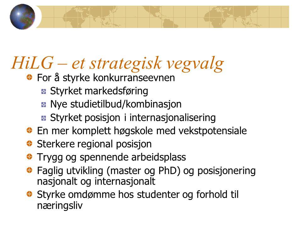 HiLG – et strategisk vegvalg For å styrke konkurranseevnen Styrket markedsføring Nye studietilbud/kombinasjon Styrket posisjon i internasjonalisering