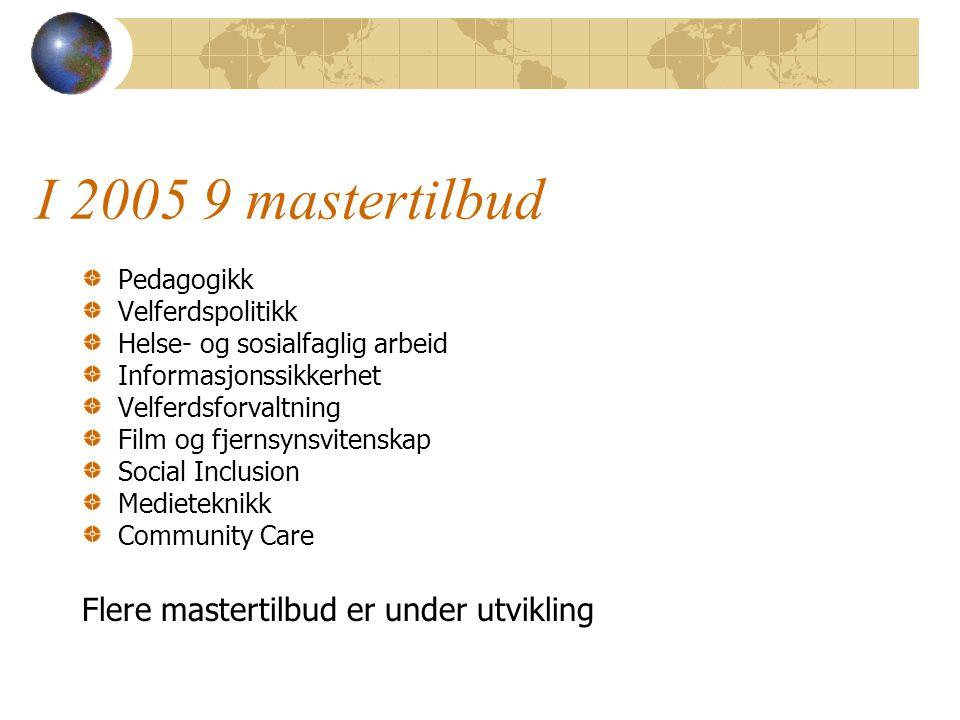 I 2005 9 mastertilbud Pedagogikk Velferdspolitikk Helse- og sosialfaglig arbeid Informasjonssikkerhet Velferdsforvaltning Film og fjernsynsvitenskap S