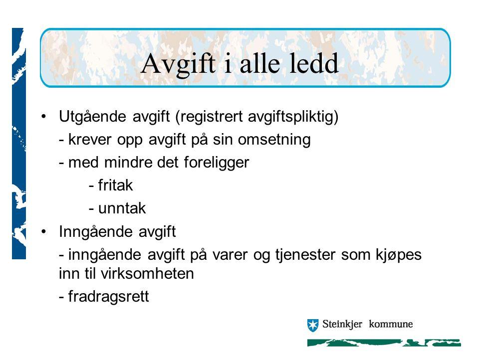 Budsjett 2004 Laget etter gammel ordning Budsjettert momskompensasjon på fellesområdet Ansvar 8109 Når refusjonsbeløpet for den enkelte avd/enhet er kjent skal det innteksføres på riktig sted.