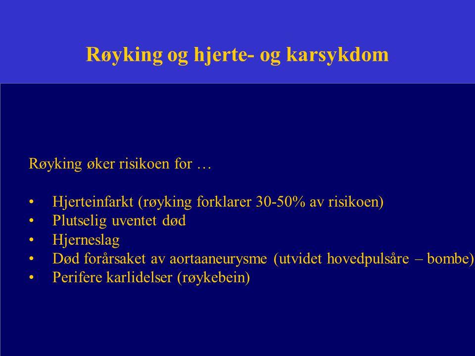 Røyking og hjerte- og karsykdom Røyking øker risikoen for … Hjerteinfarkt (røyking forklarer 30-50% av risikoen) Plutselig uventet død Hjerneslag Død forårsaket av aortaaneurysme (utvidet hovedpulsåre – bombe) Perifere karlidelser (røykebein)