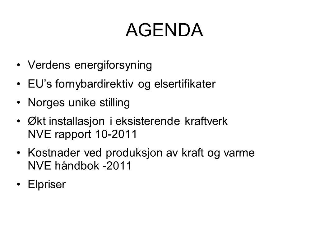 AGENDA Verdens energiforsyning EU's fornybardirektiv og elsertifikater Norges unike stilling Økt installasjon i eksisterende kraftverk NVE rapport 10-2011 Kostnader ved produksjon av kraft og varme NVE håndbok -2011 Elpriser