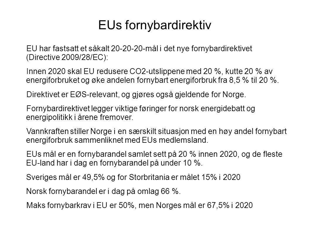 EUs fornybardirektiv EU har fastsatt et såkalt 20-20-20-mål i det nye fornybardirektivet (Directive 2009/28/EC): Innen 2020 skal EU redusere CO2-utslippene med 20 %, kutte 20 % av energiforbruket og øke andelen fornybart energiforbruk fra 8,5 % til 20 %.