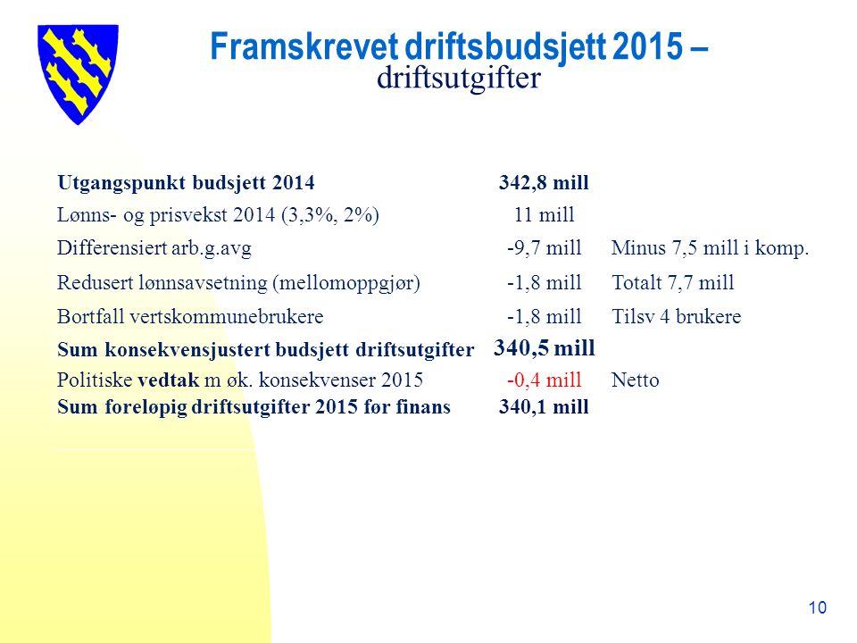 Framskrevet driftsbudsjett 2015 – driftsutgifter 10 Utgangspunkt budsjett 2014342,8 mill Lønns- og prisvekst 2014 (3,3%, 2%)11 mill Differensiert arb.g.avg-9,7 millMinus 7,5 mill i komp.