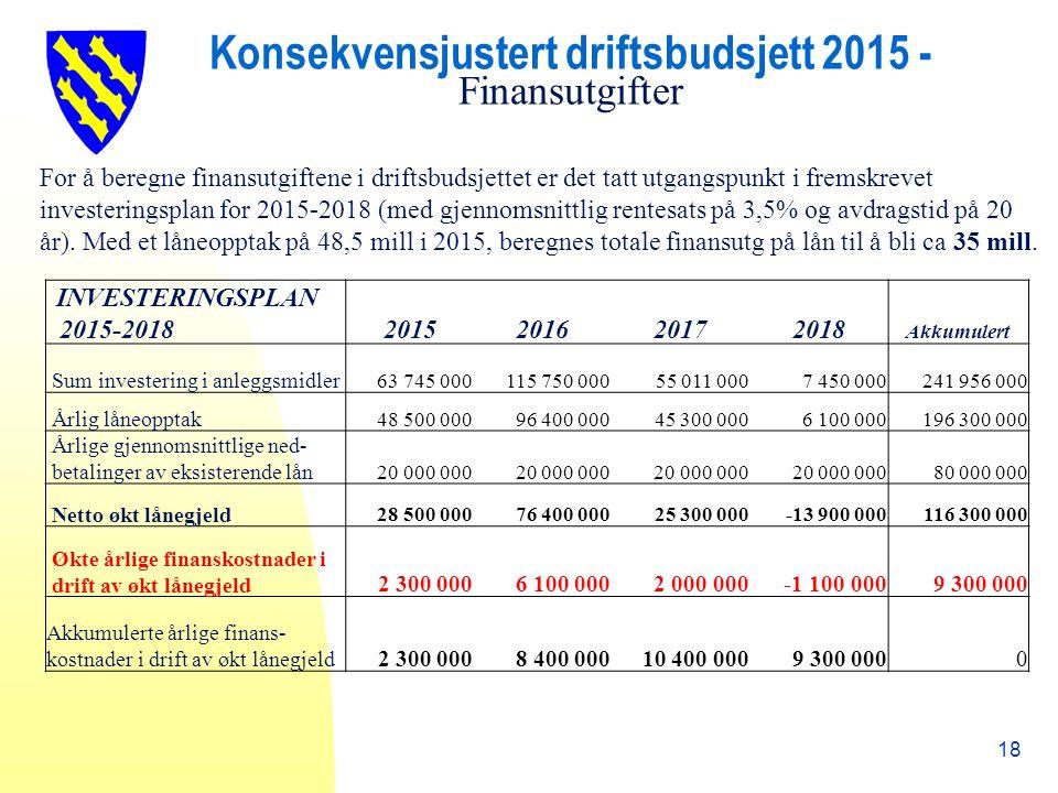 Konsekvensjustert driftsbudsjett 2015 - Finansutgifter 18 For å beregne finansutgiftene i driftsbudsjettet er det tatt utgangspunkt i fremskrevet investeringsplan for 2015-2018 (med gjennomsnittlig rentesats på 3,5% og avdragstid på 20 år).