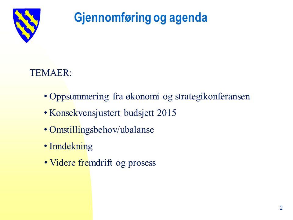Gjennomføring og agenda TEMAER: Oppsummering fra økonomi og strategikonferansen Konsekvensjustert budsjett 2015 Omstillingsbehov/ubalanse Inndekning Videre fremdrift og prosess 2
