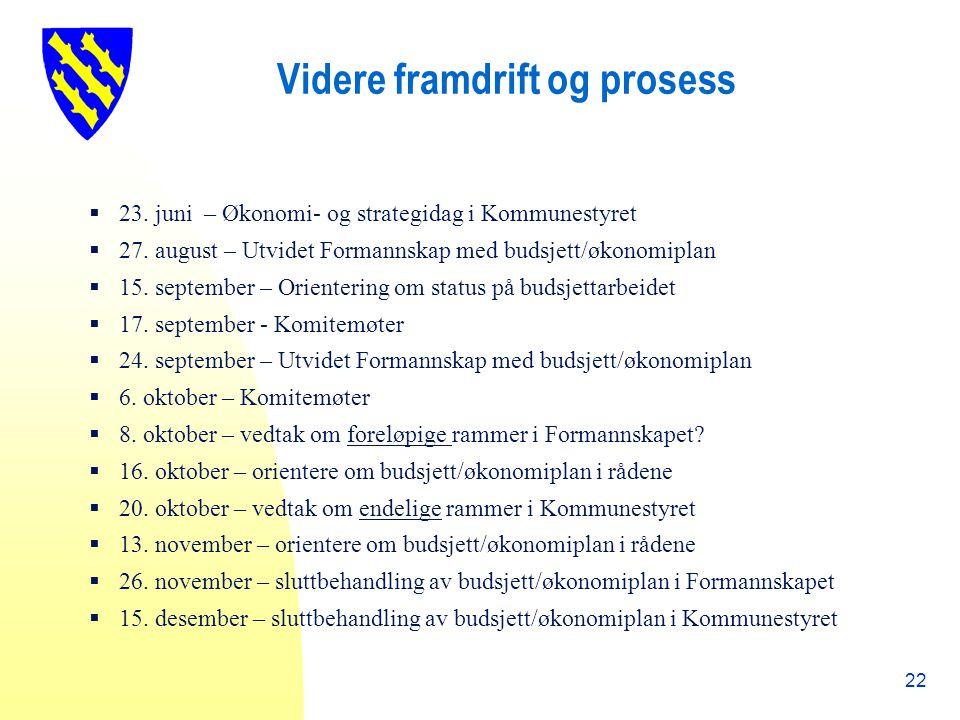 Videre framdrift og prosess 22  23. juni – Økonomi- og strategidag i Kommunestyret  27.
