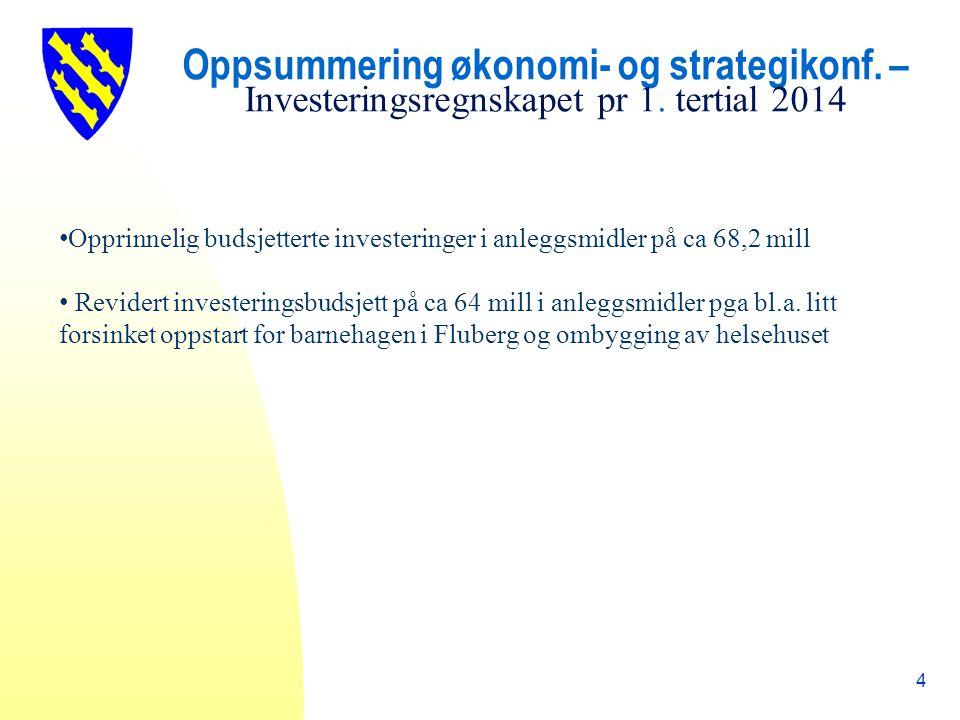 Oppsummering økonomi- og strategikonf. – Investeringsregnskapet pr 1.