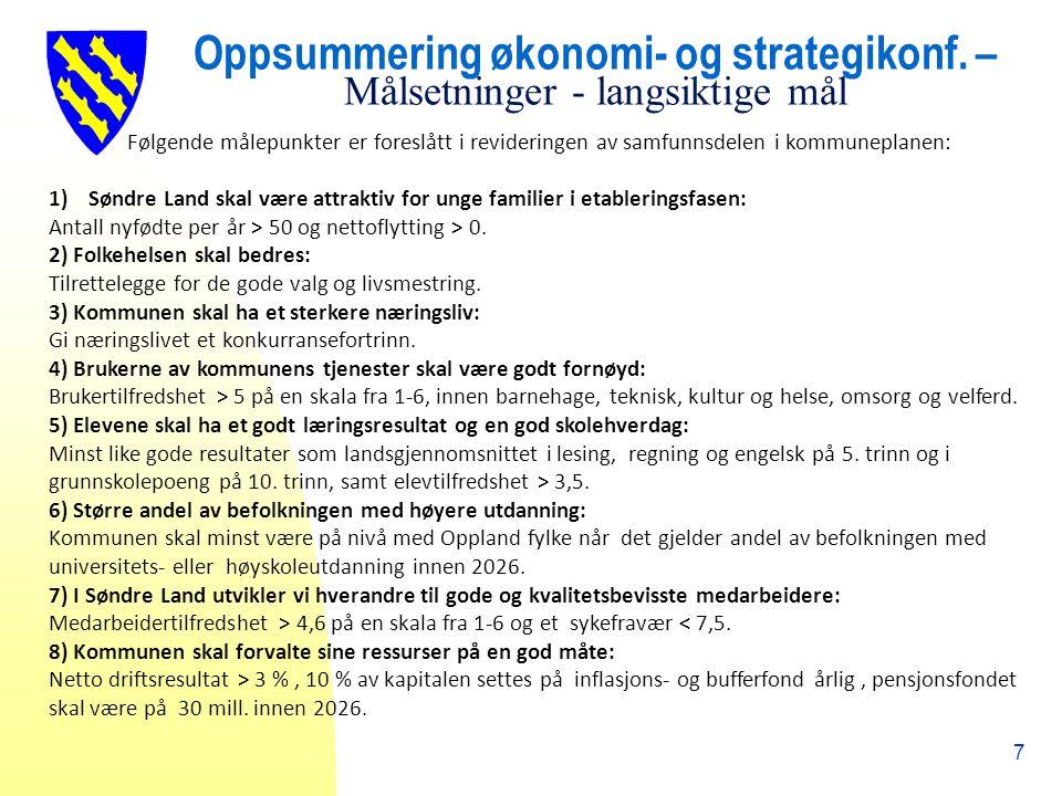 Oppsummering økonomi- og strategikonf.