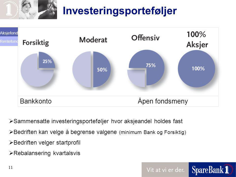11 Investeringsporteføljer  Sammensatte investeringsporteføljer hvor aksjeandel holdes fast  Bedriften kan velge å begrense valgene (minimum Bank og Forsiktig)  Bedriften velger startprofil  Rebalansering kvartalsvis BankkontoÅpen fondsmeny Aksjefond Rentefond