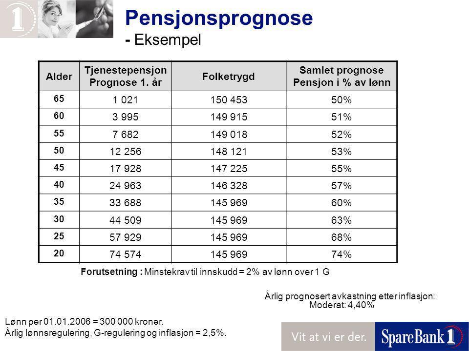 17 Pensjonsprognose - Eksempel Lønn per 01.01.2006 = 300 000 kroner.