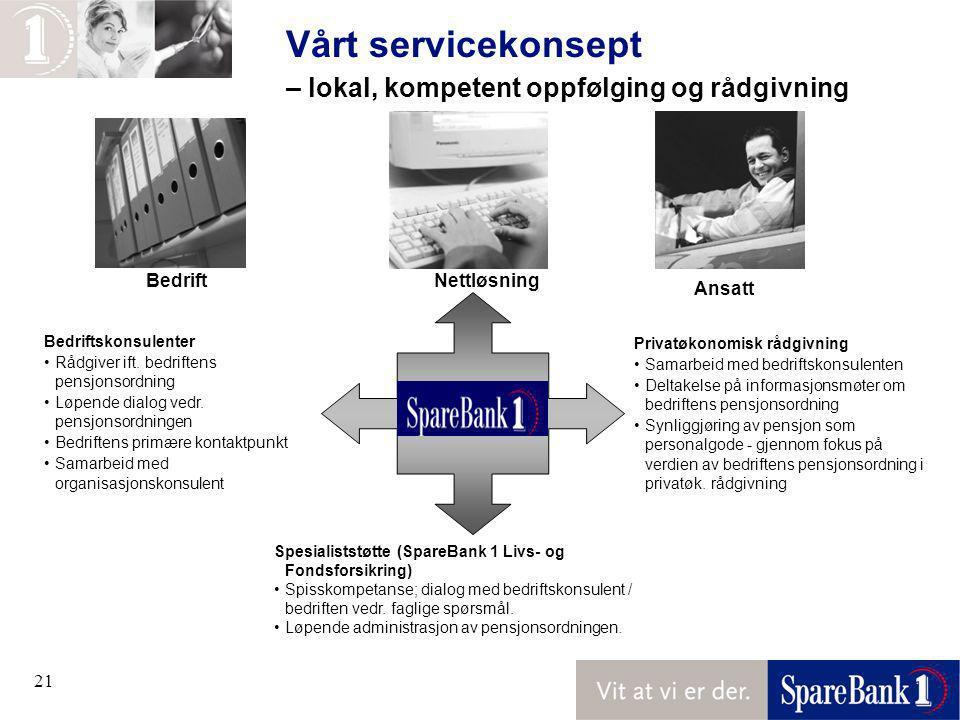 21 Vårt servicekonsept – lokal, kompetent oppfølging og rådgivning.