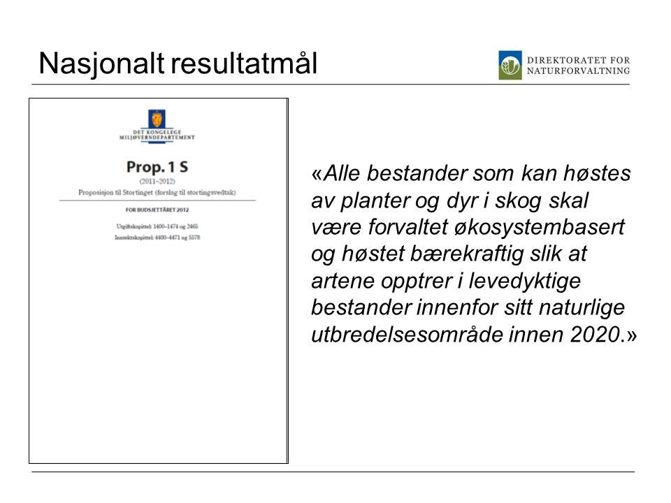 Nye grep i høringsutkastet Bever tas ut av forskriften