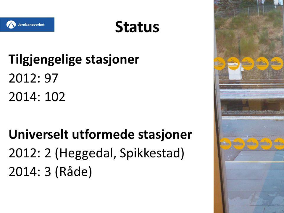 Status Tilgjengelige stasjoner 2012: 97 2014: 102 Universelt utformede stasjoner 2012: 2 (Heggedal, Spikkestad) 2014: 3 (Råde)