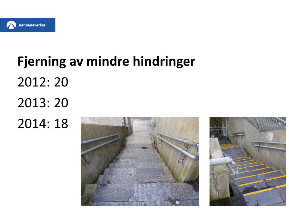 Fjerning av mindre hindringer 2012: 20 2013: 20 2014: 18