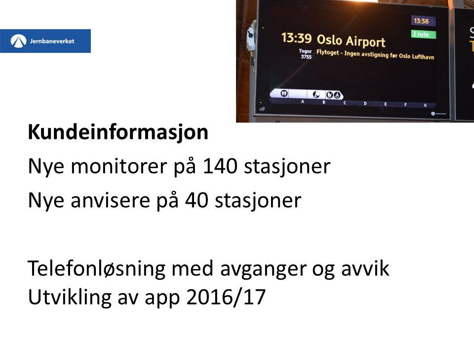 Kundeinformasjon Nye monitorer på 140 stasjoner Nye anvisere på 40 stasjoner Telefonløsning med avganger og avvik Utvikling av app 2016/17