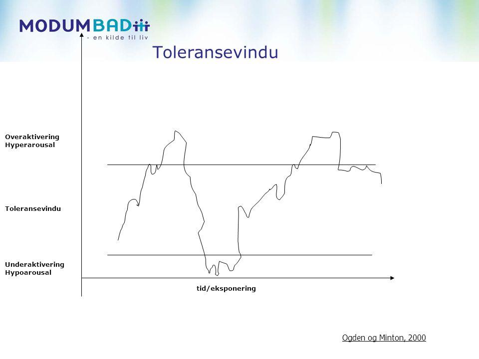 Toleransevindu Overaktivering Hyperarousal Toleransevindu Underaktivering Hypoarousal tid/eksponering Ogden og Minton, 2000