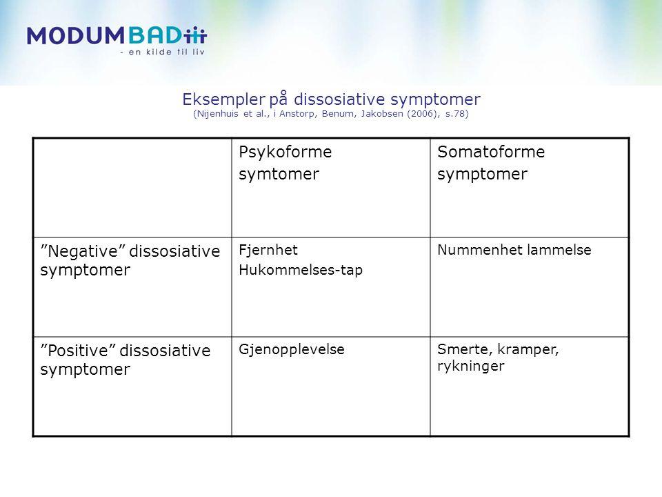 """Eksempler på dissosiative symptomer (Nijenhuis et al., i Anstorp, Benum, Jakobsen (2006), s.78) Psykoforme symtomer Somatoforme symptomer """"Negative"""" d"""