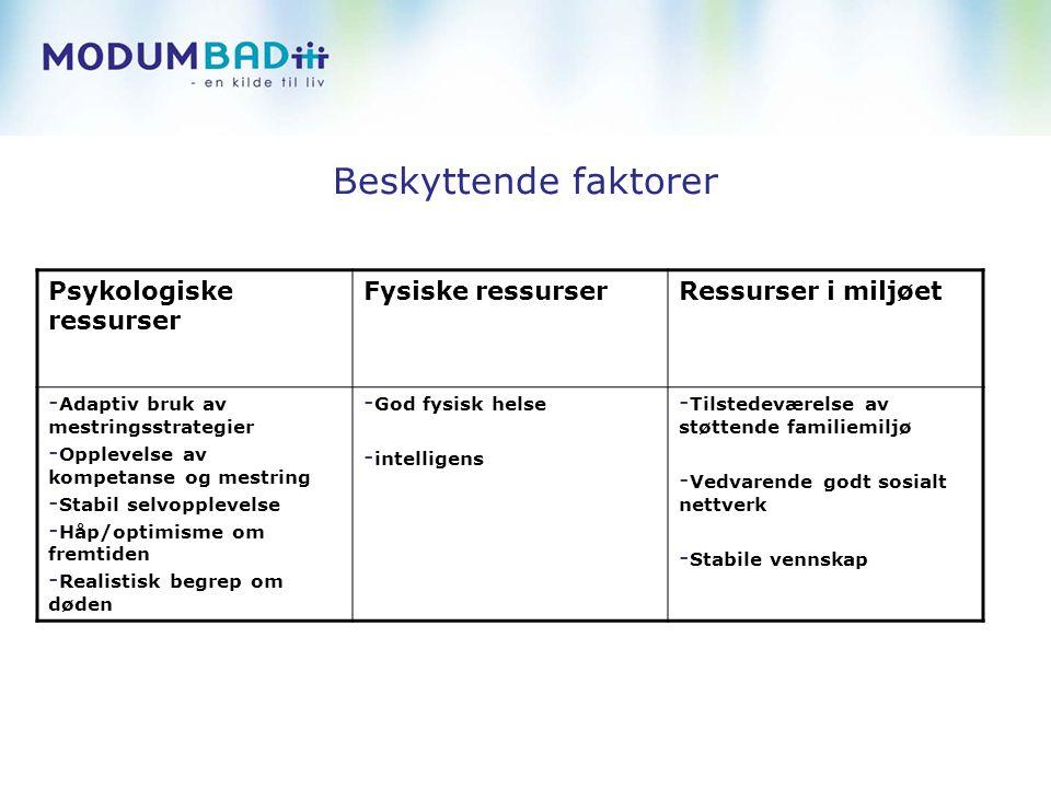 Litteratur Anstorp, T., Benum, K.& Jakobsen, M.(Red.).