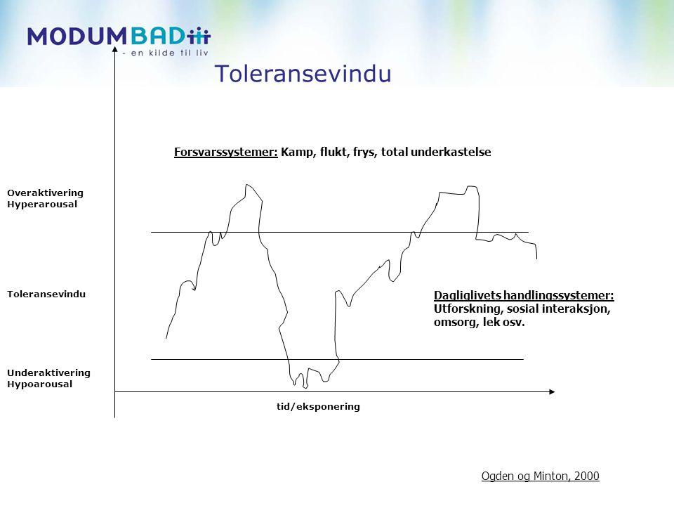 Toleransevindu Overaktivering Hyperarousal Toleransevindu Underaktivering Hypoarousal tid/eksponering Ogden og Minton, 2000 Dagliglivets handlingssyst