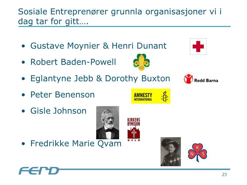 25 Sosiale Entreprenører grunnla organisasjoner vi i dag tar for gitt….