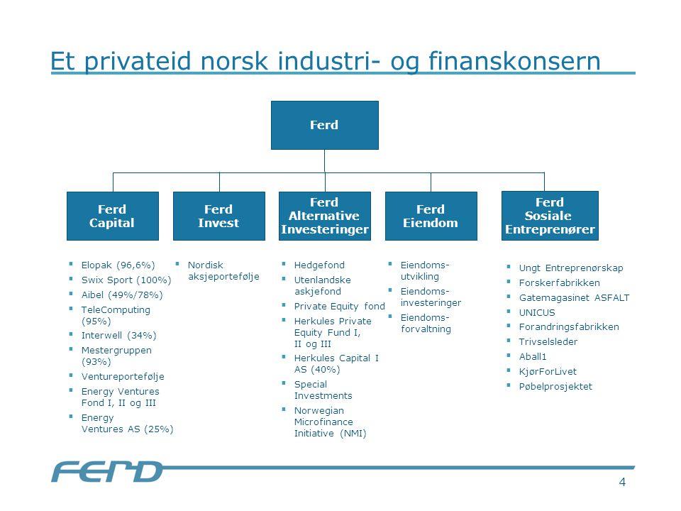 4  Elopak (96,6%)  Swix Sport (100%)  Aibel (49%/78%)  TeleComputing (95%)  Interwell (34%)  Mestergruppen (93%)  Ventureportefølje  Energy Ventures Fond I, II og III  Energy Ventures AS (25%)  Nordisk aksjeportefølje  Hedgefond  Utenlandske askjefond  Private Equity fond  Herkules Private Equity Fund I, II og III  Herkules Capital I AS (40%)  Special Investments  Norwegian Microfinance Initiative (NMI)  Eiendoms- utvikling  Eiendoms- investeringer  Eiendoms- forvaltning Ferd Alternative Investeringer Ferd Eiendom Ferd Invest Ferd Capital Ferd Sosiale Entreprenører  Ungt Entreprenørskap  Forskerfabrikken  Gatemagasinet ASFALT  UNICUS  Forandringsfabrikken  Trivselsleder  Aball1  KjørForLivet  Pøbelprosjektet Et privateid norsk industri- og finanskonsern