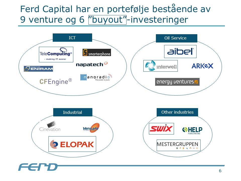 66 Ferd Capital har en portefølje bestående av 9 venture og 6 buyout -investeringer ICT Industrial Oil Service Other industries