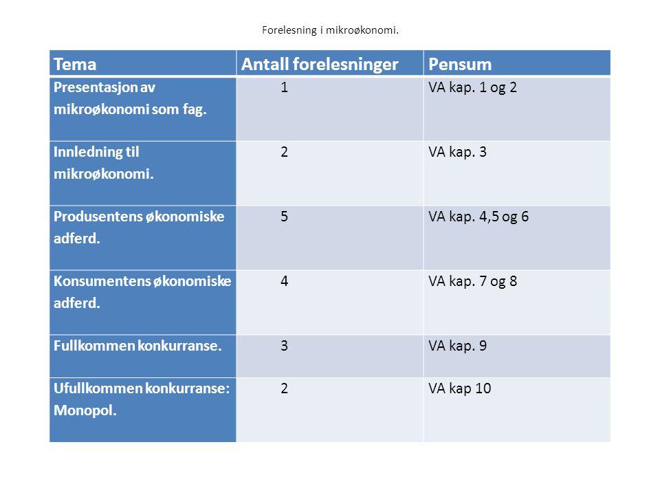 Forelesning i mikroøkonomi.Pensum: Viggo Andreassen (VA)(2012).