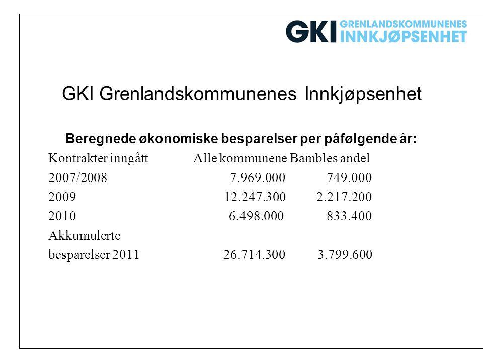 GKI Grenlandskommunenes Innkjøpsenhet Beregnede økonomiske besparelser per påfølgende år: Kontrakter inngåttAlle kommuneneBambles andel 2007/2008 7.96