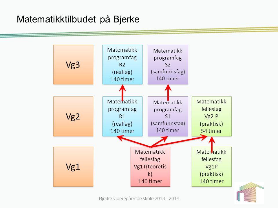 Matematikktilbudet på Bjerke Bjerke videregående skole 2013 - 2014 Matematikk programfag R1 (realfag) 140 timer Matematikk programfag R1 (realfag) 140