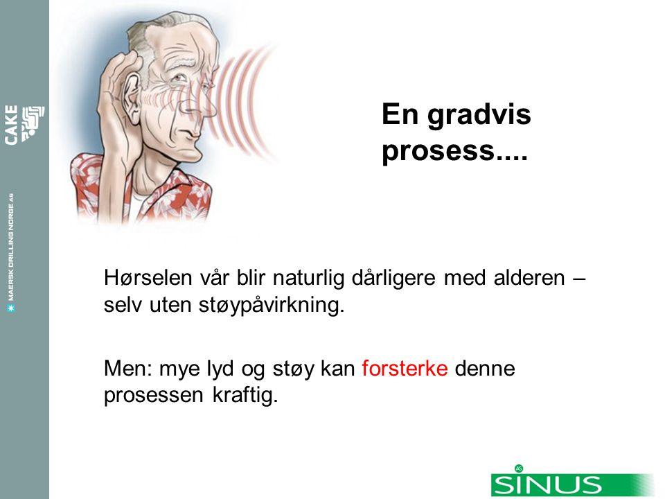 En gradvis prosess.... Hørselen vår blir naturlig dårligere med alderen – selv uten støypåvirkning. Men: mye lyd og støy kan forsterke denne prosessen