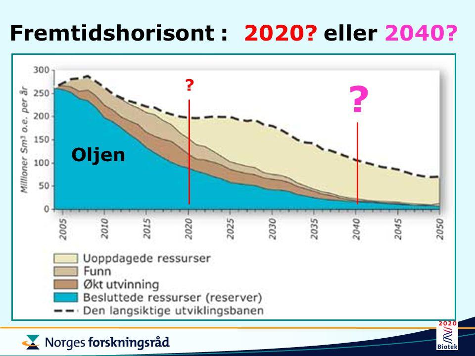 Fremtidshorisont : 2020? eller 2040? ? ? Oljen