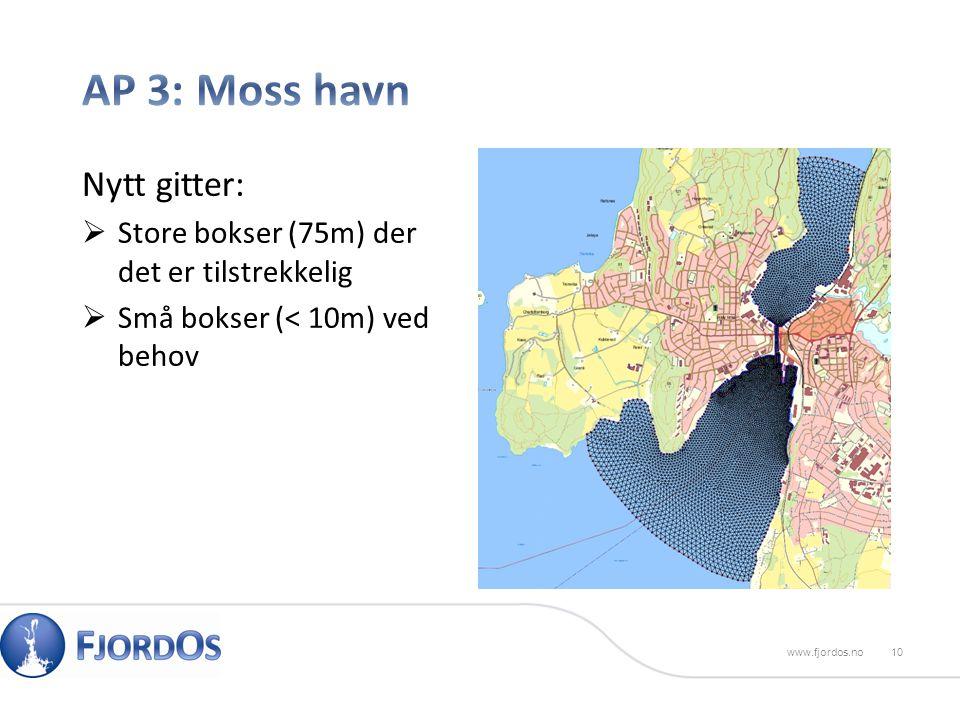 Nytt gitter:  Store bokser (75m) der det er tilstrekkelig  Små bokser (< 10m) ved behov 10www.fjordos.no