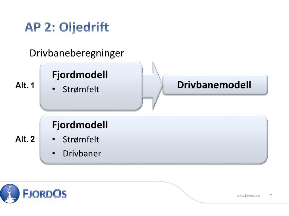7www.fjordos.no Drivbaneberegninger Fjordmodell Strømfelt Drivbanemodell Fjordmodell Strømfelt Drivbaner Alt.