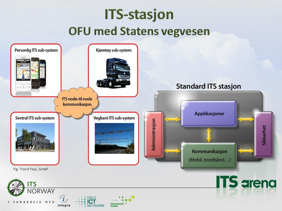 Fig. Trond Foss, Sintef Fig. Statens vegvesen