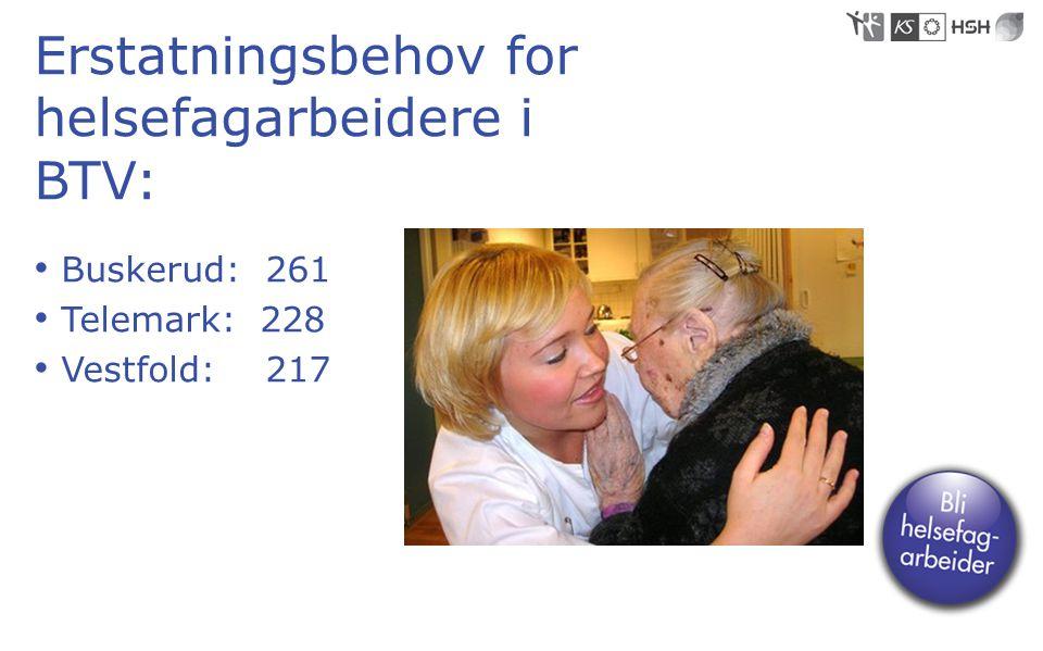 Erstatningsbehov for helsefagarbeidere i BTV: Buskerud: 261 Telemark: 228 Vestfold: 217